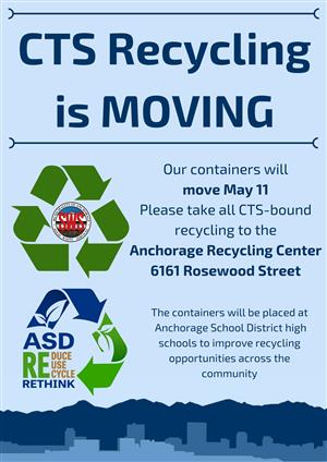 Anchorage Recycling Center >> Recycling Blog
