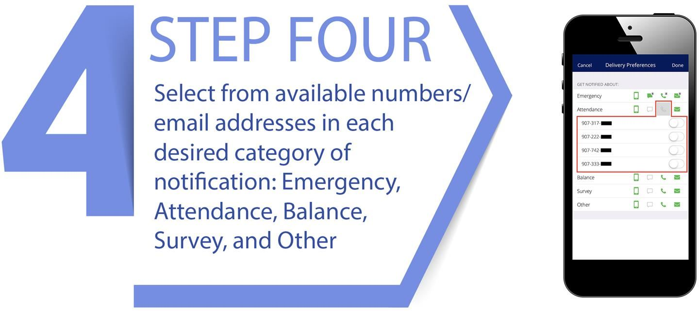 STEP FOUR: Select from available numbers/email addresses in each desired category of notification: emergency, attendance, balance, and other