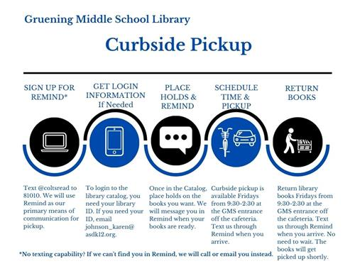 Curbside Pickup Directions
