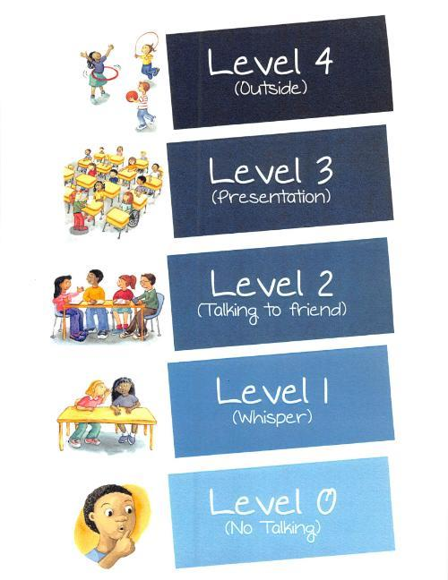 Talking Level Poster