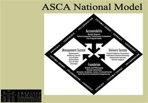 ASCA National Model