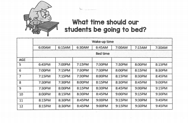 What time should our students be going to bed?