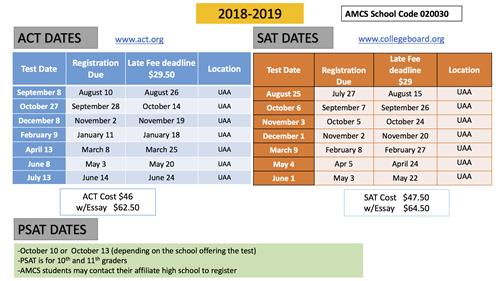SAT & ACT / Overview