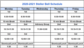2020-2021 Daily Bell Schedule